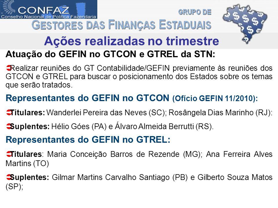 Ações realizadas no trimestre Atuação do GEFIN no GTCON e GTREL da STN: Realizar reuniões do GT Contabilidade/GEFIN previamente às reuniões dos GTCON