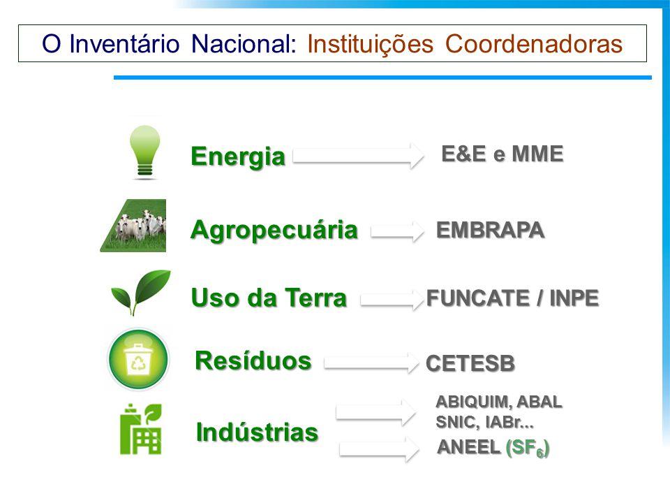 Energia Agropecuária Uso da Terra Resíduos Indústrias E&E e MME EMBRAPA FUNCATE / INPE CETESB ABIQUIM, ABAL SNIC, IABr... ANEEL (SF 6 ) O Inventário N