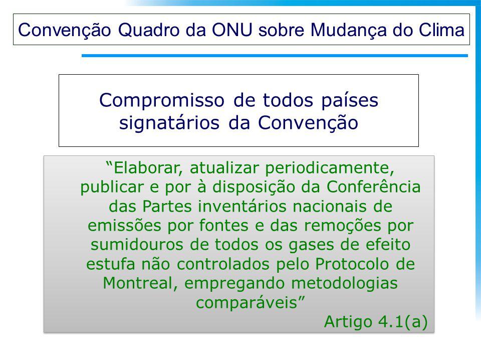 Elaborar, atualizar periodicamente, publicar e por à disposição da Conferência das Partes inventários nacionais de emissões por fontes e das remoções