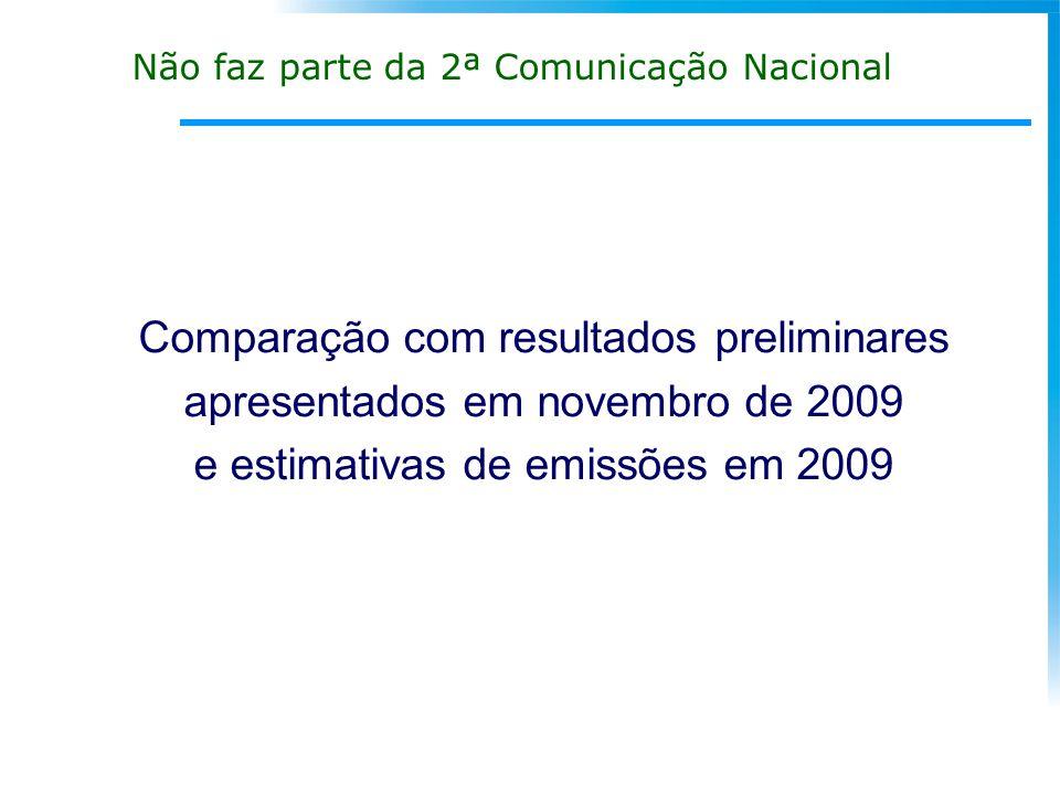 Comparação com resultados preliminares apresentados em novembro de 2009 e estimativas de emissões em 2009 Não faz parte da 2ª Comunicação Nacional