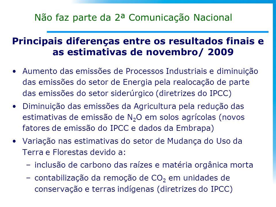 Principais diferenças entre os resultados finais e as estimativas de novembro/ 2009 Aumento das emissões de Processos Industriais e diminuição das emi