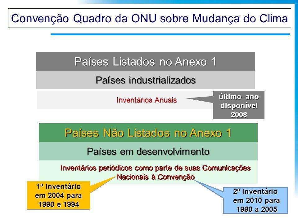 Países Listados no Anexo 1 Países industrializados Inventários Anuais último ano disponível 2008 Países Não Listados no Anexo 1 Países em desenvolvime