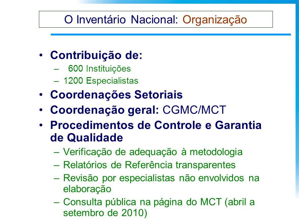 Contribuição de: – 600 Instituições –1200 Especialistas Coordenações Setoriais Coordenação geral: CGMC/MCT Procedimentos de Controle e Garantia de Qua