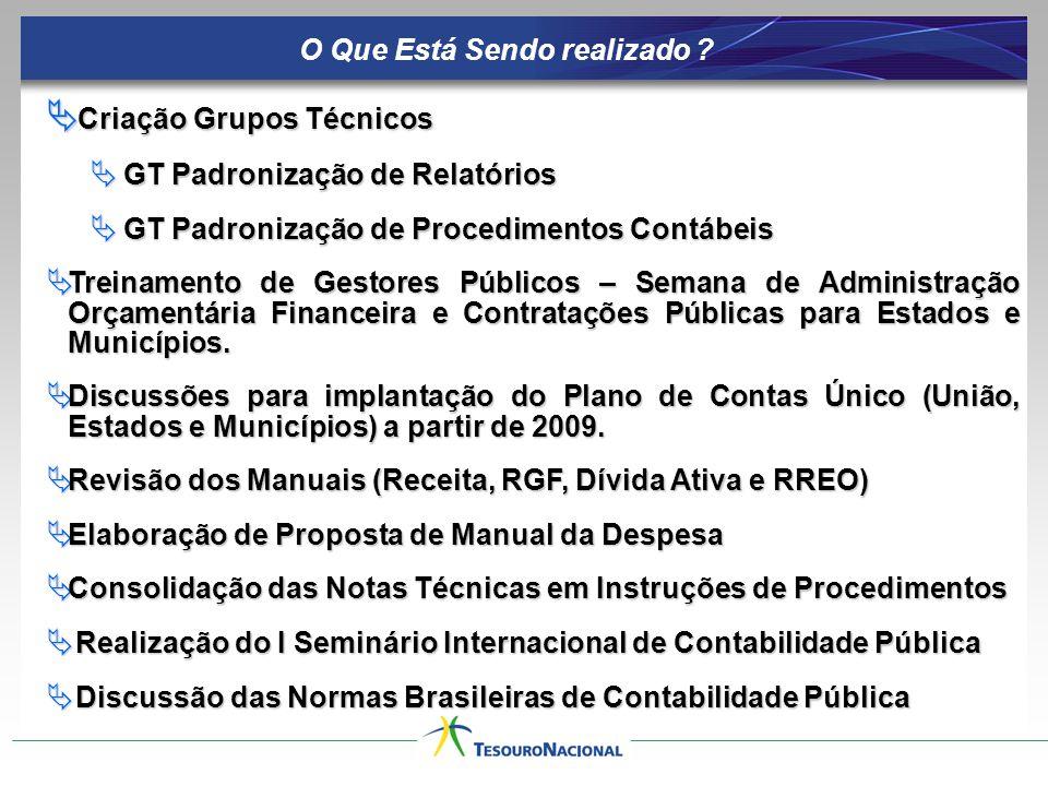 Criação Grupos Técnicos GT GT Padronização de Relatórios Padronização de Procedimentos Contábeis Treinamento Treinamento de Gestores Públicos – Semana