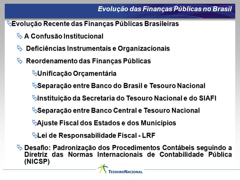 Evolução Evolução Recente Recente das Finanças Públicas Brasileiras AConfusão Institucional Deficiências Instrumentais e Organizacionais Reordenamento