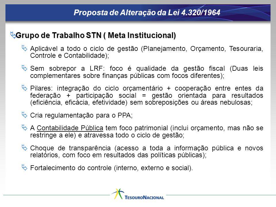 Proposta de Alteração da Lei 4.320/1964 Grupo de Trabalho STN ( Meta Institucional) Grupo de Trabalho STN ( Meta Institucional) Aplicável a todo o cic