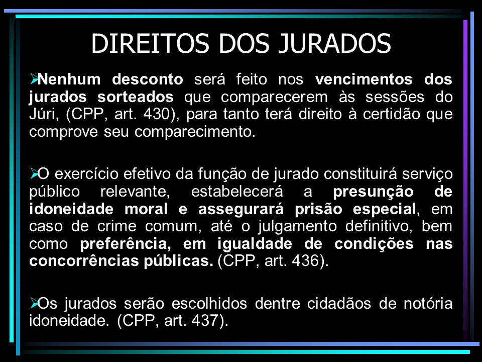 DIREITOS DOS JURADOS Nenhum desconto será feito nos vencimentos dos jurados sorteados que comparecerem às sessões do Júri, (CPP, art.