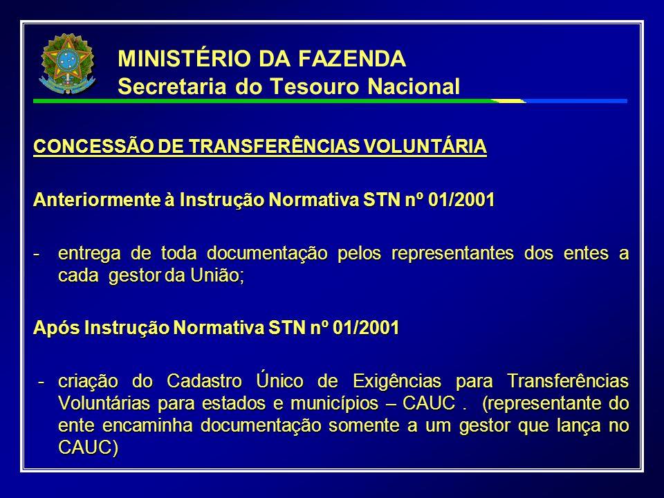 CONCESSÃO DE TRANSFERÊNCIAS VOLUNTÁRIA Anteriormente à Instrução Normativa STN nº 01/2001 - entrega de toda documentação pelos representantes dos ente