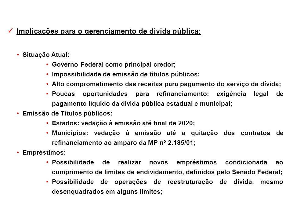 Situação Atual: Governo Federal como principal credor; Impossibilidade de emissão de títulos públicos; Alto comprometimento das receitas para pagament