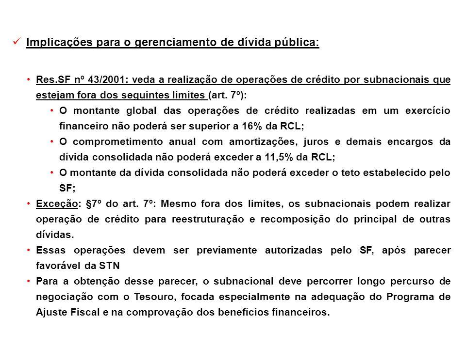 Res.SF nº 43/2001: veda a realização de operações de crédito por subnacionais que estejam fora dos seguintes limites (art. 7º): O montante global das