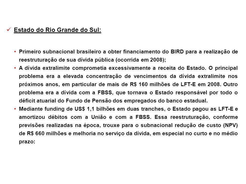 Estado do Rio Grande do Sul: Primeiro subnacional brasileiro a obter financiamento do BIRD para a realização de reestruturação de sua dívida pública (