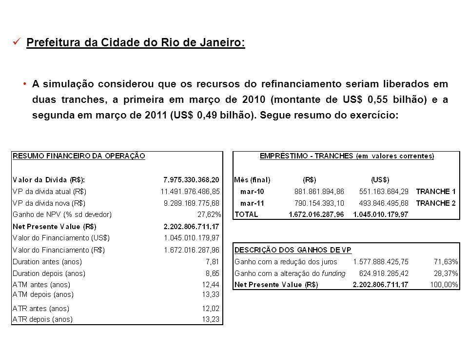 Prefeitura da Cidade do Rio de Janeiro: A simulação considerou que os recursos do refinanciamento seriam liberados em duas tranches, a primeira em mar