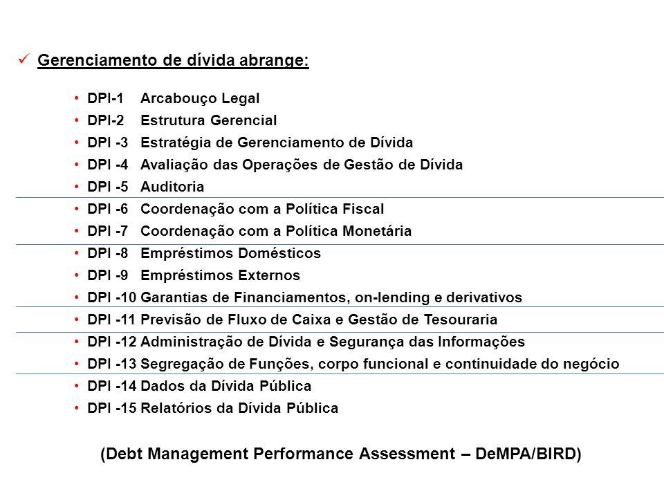 Gerenciamento de dívida abrange: DPI-1Arcabouço Legal DPI-2Estrutura Gerencial DPI -3Estratégia de Gerenciamento de Dívida DPI -4Avaliação das Operaçõ