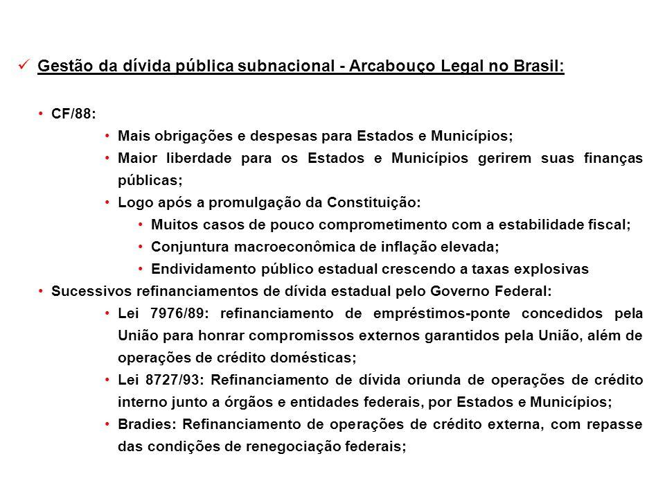 Gestão da dívida pública subnacional - Arcabouço Legal no Brasil: CF/88: Mais obrigações e despesas para Estados e Municípios; Maior liberdade para os