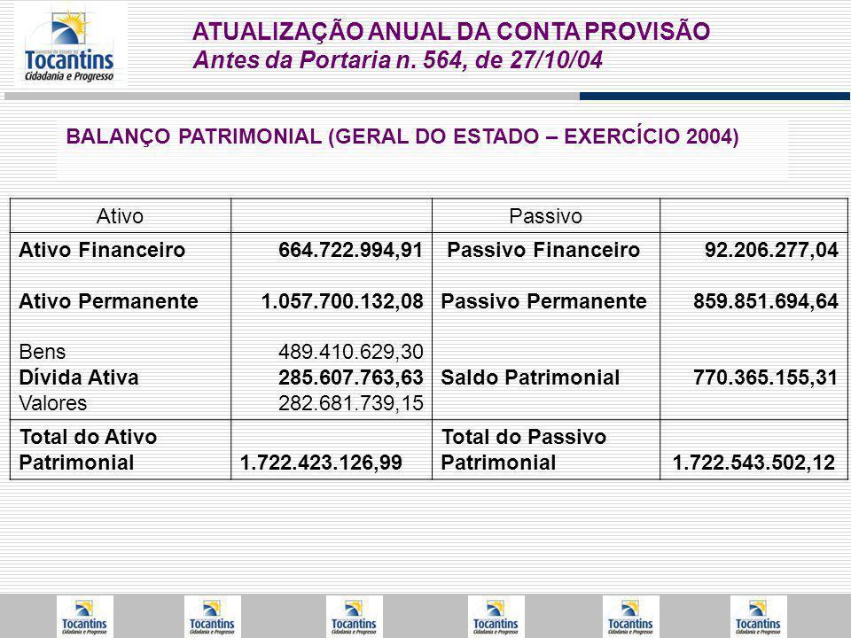 ATUALIZAÇÃO ANUAL DA CONTA PROVISÃO Antes da Portaria n.