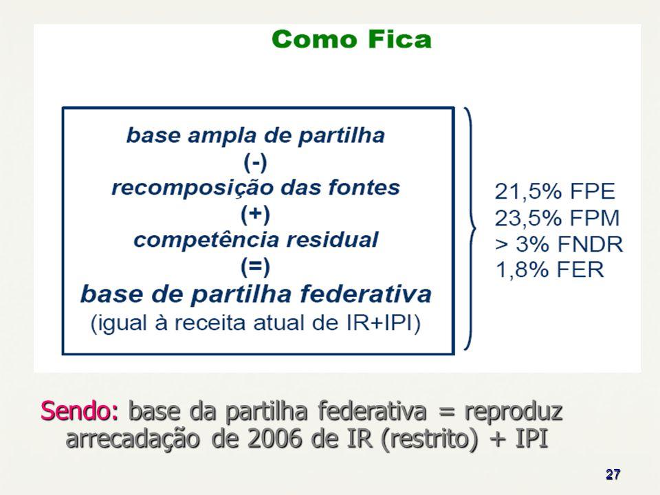 27 Sendo: base da partilha federativa = reproduz arrecadação de 2006 de IR (restrito) + IPI