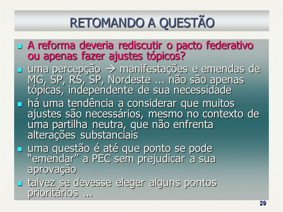 29 RETOMANDO A QUESTÃO A reforma deveria rediscutir o pacto federativo ou apenas fazer ajustes tópicos? A reforma deveria rediscutir o pacto federativ