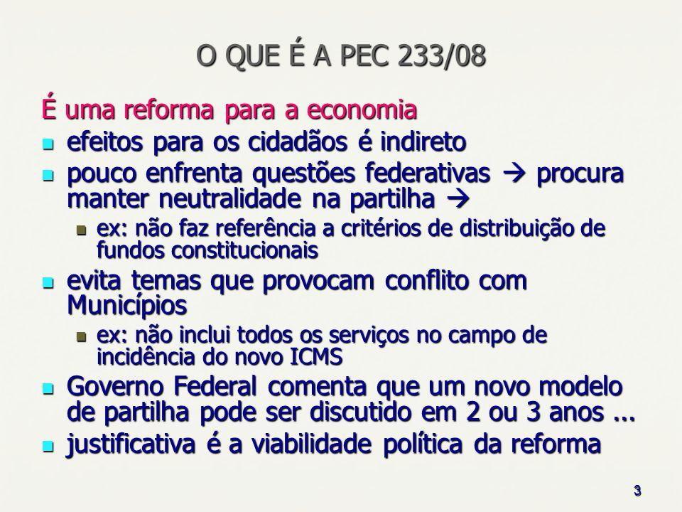 3 O QUE É A PEC 233/08 É uma reforma para a economia efeitos para os cidadãos é indireto efeitos para os cidadãos é indireto pouco enfrenta questões f