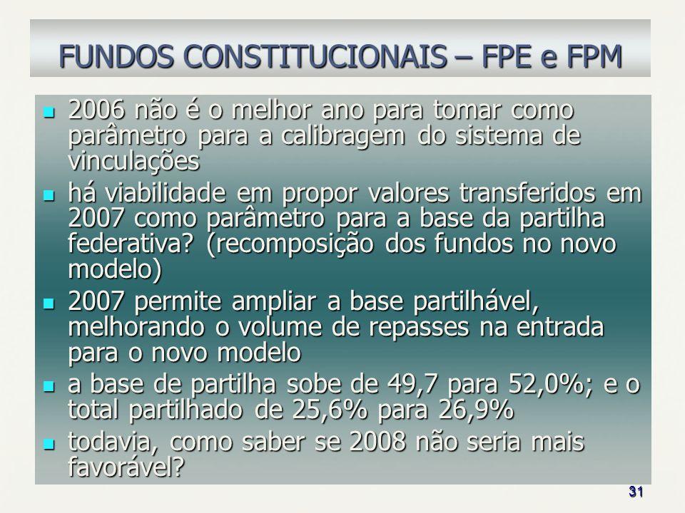 31 FUNDOS CONSTITUCIONAIS – FPE e FPM 2006 não é o melhor ano para tomar como parâmetro para a calibragem do sistema de vinculações 2006 não é o melho