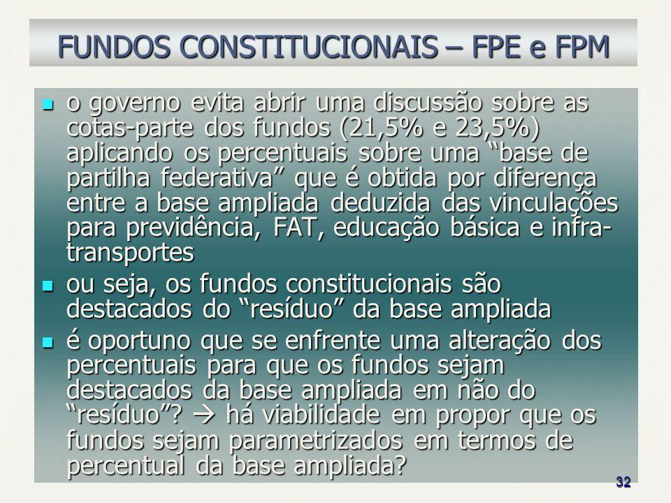 32 FUNDOS CONSTITUCIONAIS – FPE e FPM o governo evita abrir uma discussão sobre as cotas-parte dos fundos (21,5% e 23,5%) aplicando os percentuais sob