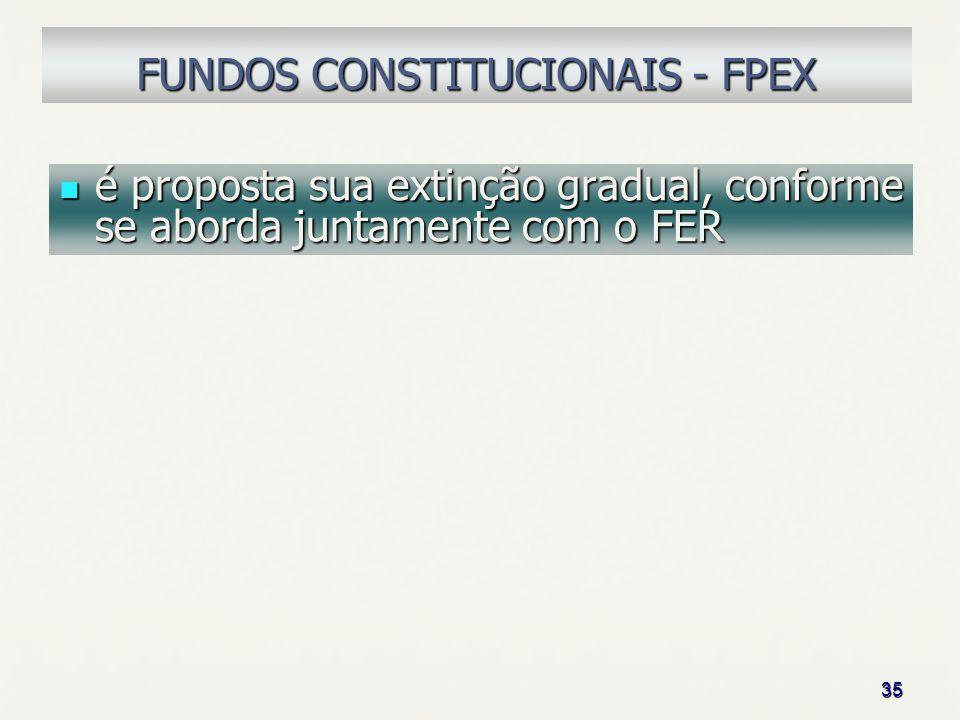 35 FUNDOS CONSTITUCIONAIS - FPEX é proposta sua extinção gradual, conforme se aborda juntamente com o FER é proposta sua extinção gradual, conforme se