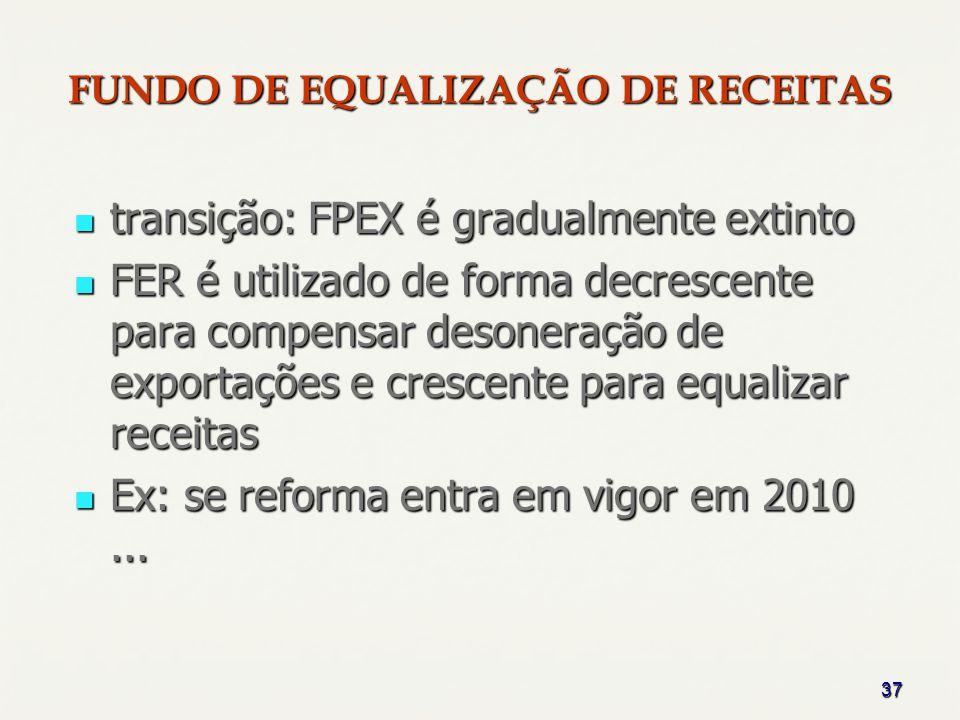 37 FUNDO DE EQUALIZAÇÃO DE RECEITAS transição: FPEX é gradualmente extinto transição: FPEX é gradualmente extinto FER é utilizado de forma decrescente