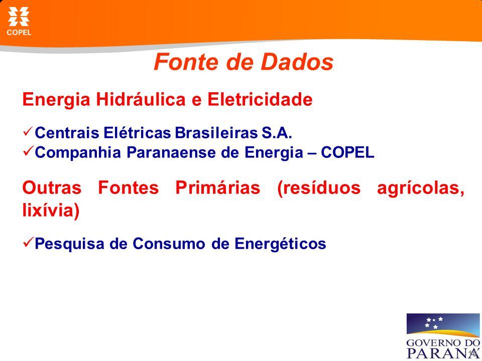 10 Fonte de Dados Energia Hidráulica e Eletricidade Centrais Elétricas Brasileiras S.A.