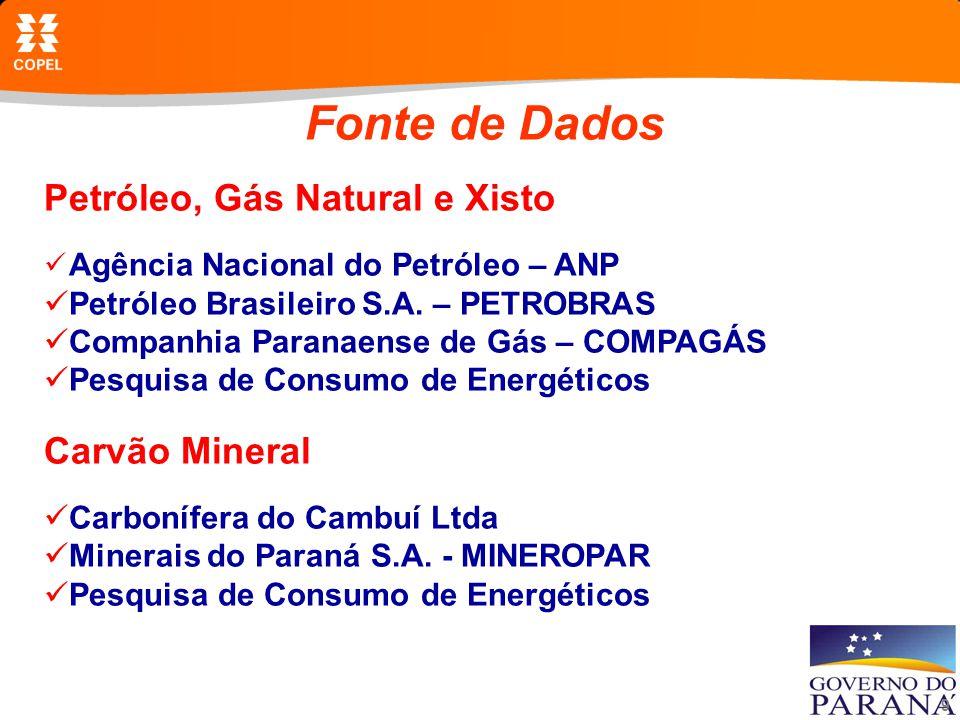 9 Fonte de Dados Petróleo, Gás Natural e Xisto Agência Nacional do Petróleo – ANP Petróleo Brasileiro S.A.