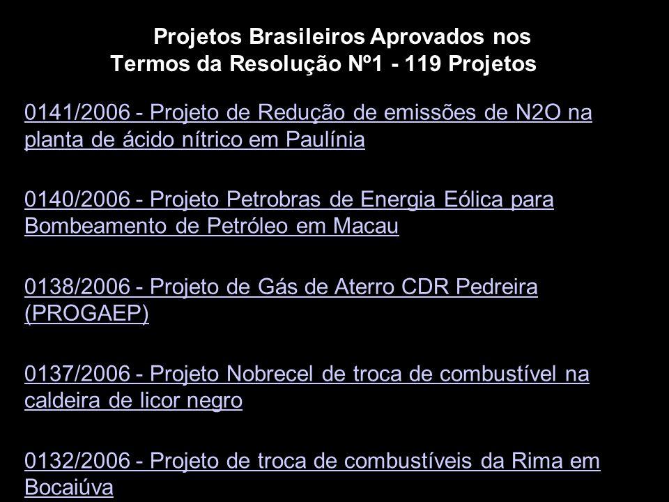 Projetos Brasileiros Aprovados nos Termos da Resolução Nº1 - 119 Projetos 0141/2006 - Projeto de Redução de emissões de N2O na planta de ácido nítrico