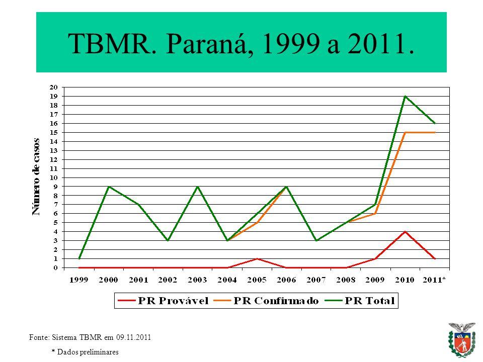 TBMR. Paraná, 1999 a 2011. Fonte: Sistema TBMR em 09.11.2011 * Dados preliminares