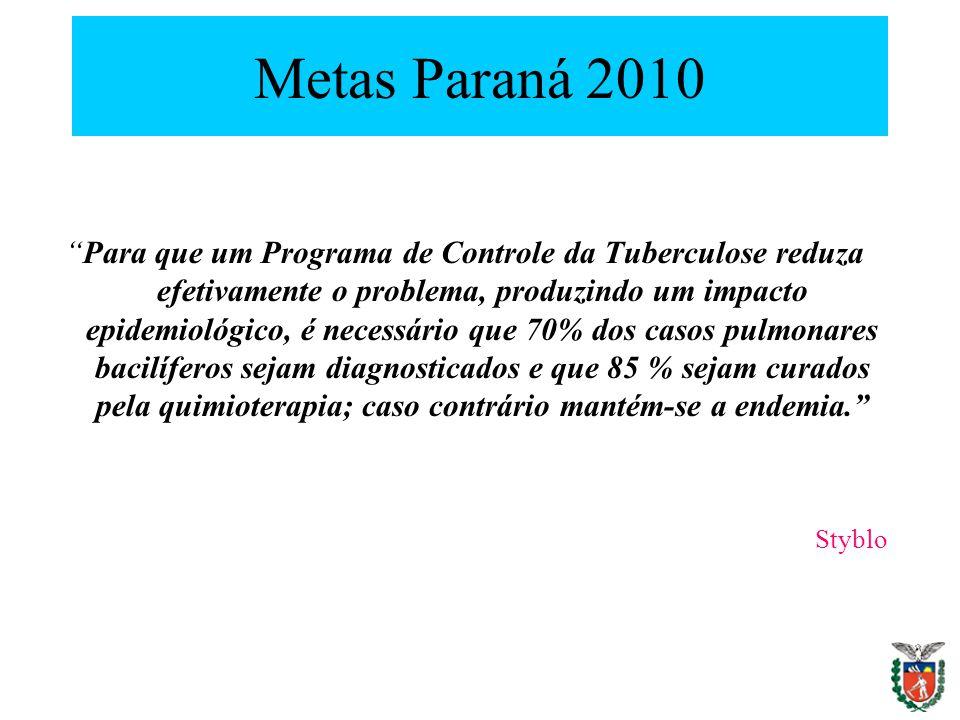 Metas Paraná 2010 Para que um Programa de Controle da Tuberculose reduza efetivamente o problema, produzindo um impacto epidemiológico, é necessário q
