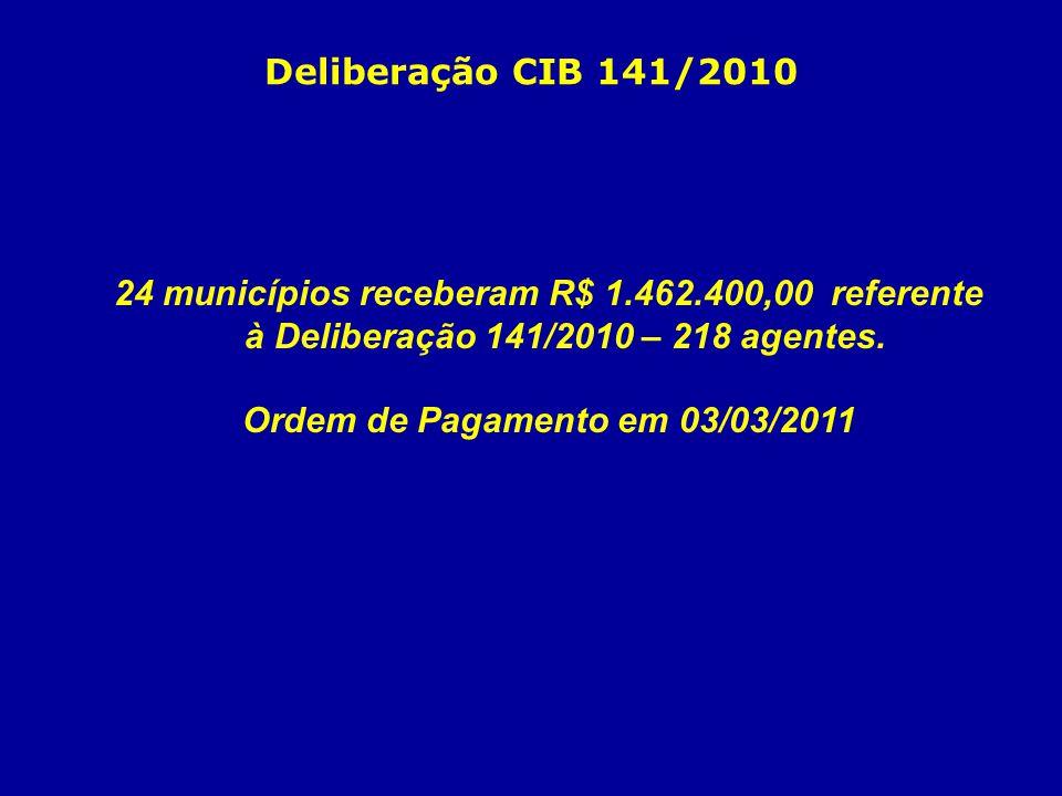 Deliberação CIB 141/2010 24 municípios receberam R$ 1.462.400,00 referente à Deliberação 141/2010 – 218 agentes. Ordem de Pagamento em 03/03/2011