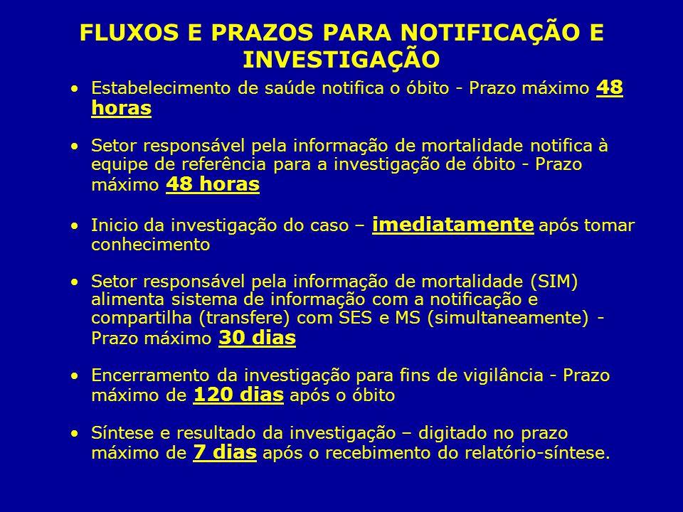 FLUXOS E PRAZOS PARA NOTIFICAÇÃO E INVESTIGAÇÃO Estabelecimento de saúde notifica o óbito - Prazo máximo 48 horas Setor responsável pela informação de