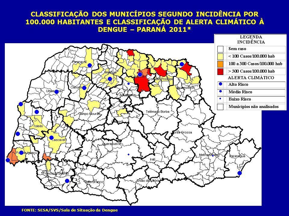 CLASSIFICAÇÃO DOS MUNICÍPIOS SEGUNDO INCIDÊNCIA POR 100.000 HABITANTES E CLASSIFICAÇÃO DE ALERTA CLIMÁTICO À DENGUE – PARANÁ 2011* FONTE: SESA/SVS/Sal