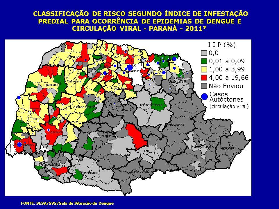 CLASSIFICAÇÃO DE RISCO SEGUNDO ÍNDICE DE INFESTAÇÃO PREDIAL PARA OCORRÊNCIA DE EPIDEMIAS DE DENGUE E CIRCULAÇÃO VIRAL - PARANÁ - 2011* FONTE: SESA/SVS