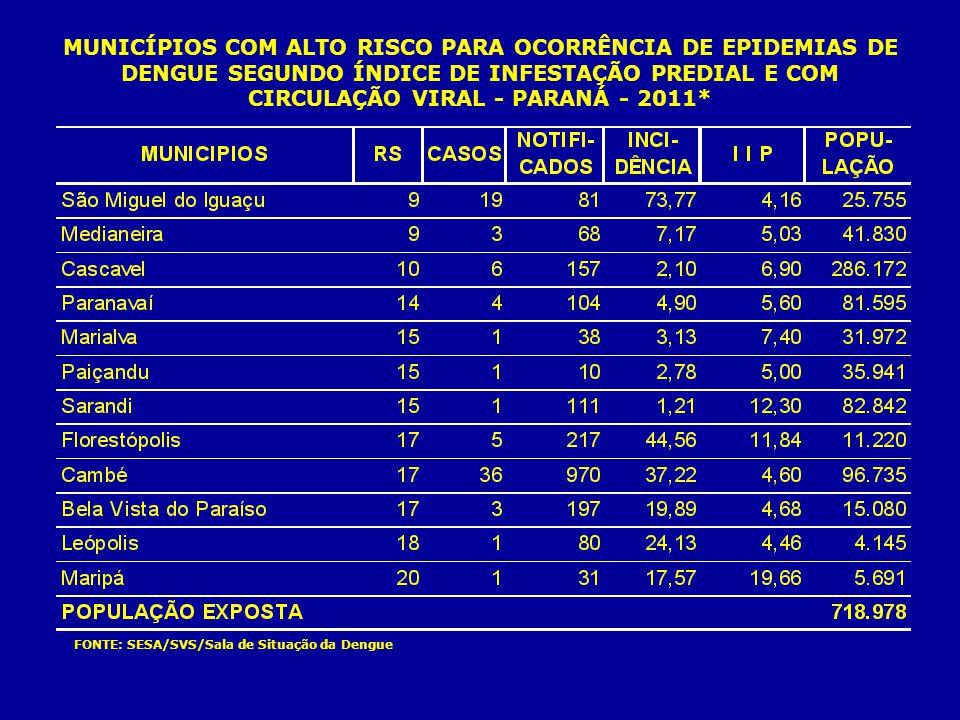MUNICÍPIOS COM ALTO RISCO PARA OCORRÊNCIA DE EPIDEMIAS DE DENGUE SEGUNDO ÍNDICE DE INFESTAÇÃO PREDIAL E SEM CIRCULAÇÃO VIRAL - PARANÁ - 2011* FONTE: SESA/SVS/Sala de Situação da Dengue