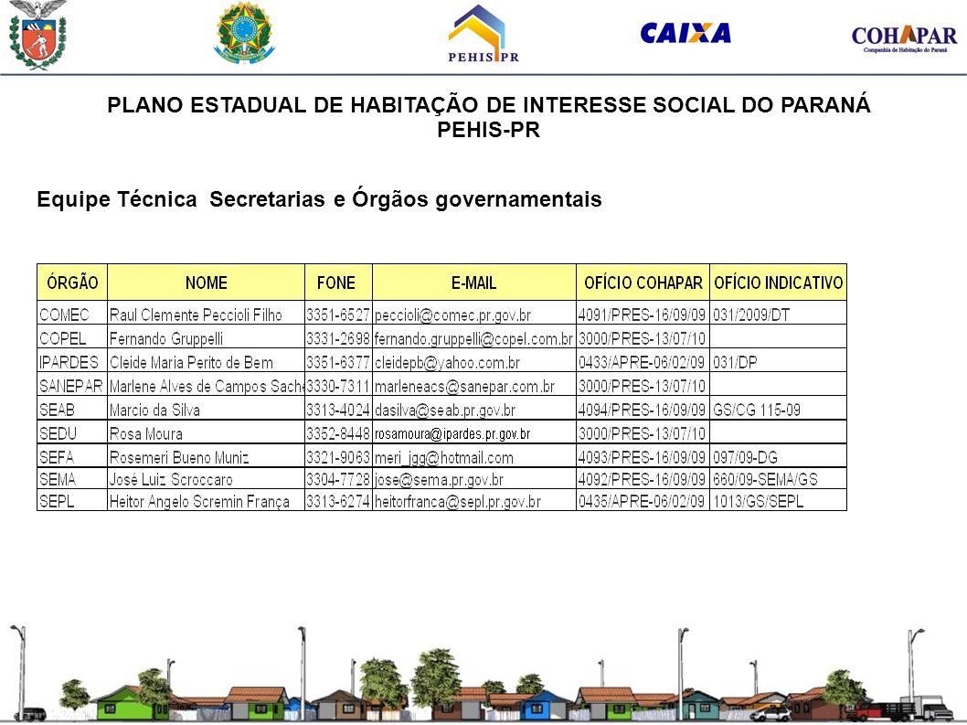 PLANO ESTADUAL DE HABITAÇÃO DE INTERESSE SOCIAL DO PARANÁ PEHIS-PR Equipe Técnica Secretarias e Órgãos governamentais