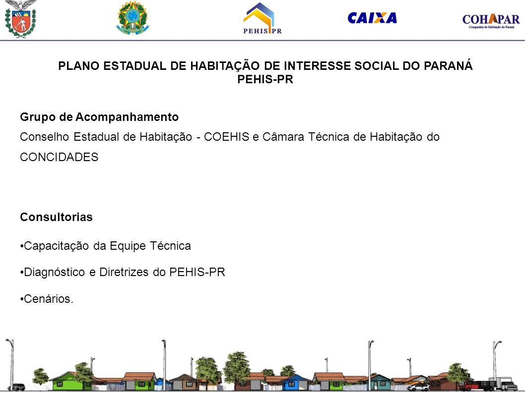 PLANO ESTADUAL DE HABITAÇÃO DE INTERESSE SOCIAL DO PARANÁ PEHIS-PR Grupo de Acompanhamento Conselho Estadual de Habitação - COEHIS e Câmara Técnica de
