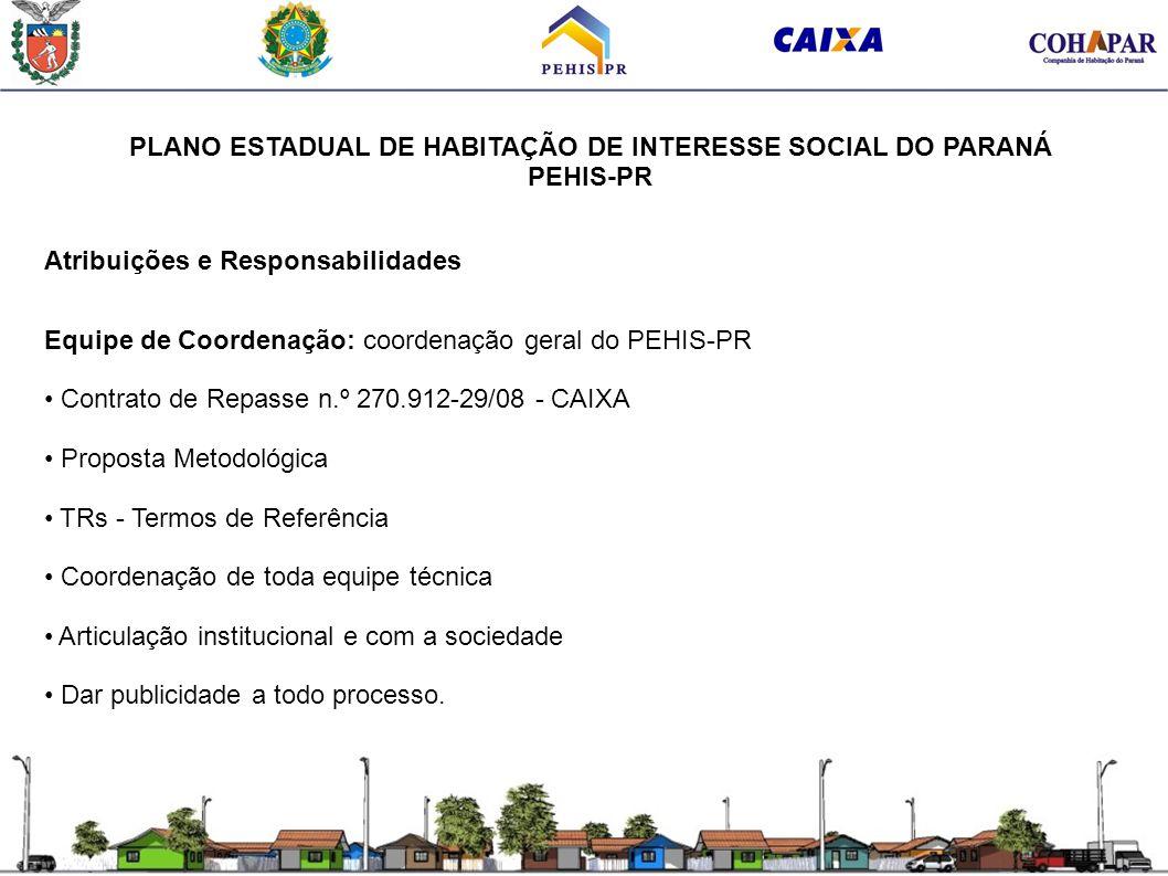 PLANO ESTADUAL DE HABITAÇÃO DE INTERESSE SOCIAL DO PARANÁ PEHIS-PR Atribuições e Responsabilidades Equipe de Coordenação: coordenação geral do PEHIS-P