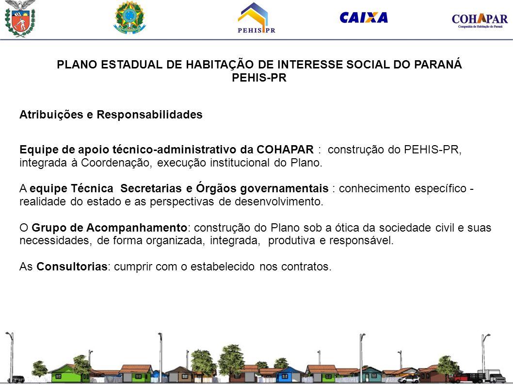 PLANO ESTADUAL DE HABITAÇÃO DE INTERESSE SOCIAL DO PARANÁ PEHIS-PR Atribuições e Responsabilidades Equipe de apoio técnico-administrativo da COHAPAR :