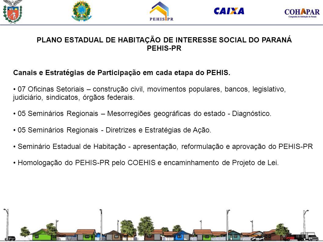 PLANO ESTADUAL DE HABITAÇÃO DE INTERESSE SOCIAL DO PARANÁ PEHIS-PR Canais e Estratégias de Participação em cada etapa do PEHIS. 07 Oficinas Setoriais