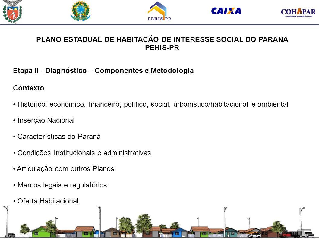 PLANO ESTADUAL DE HABITAÇÃO DE INTERESSE SOCIAL DO PARANÁ PEHIS-PR Etapa II - Diagnóstico – Componentes e Metodologia Contexto Histórico: econômico, f