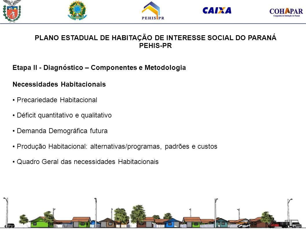 PLANO ESTADUAL DE HABITAÇÃO DE INTERESSE SOCIAL DO PARANÁ PEHIS-PR Etapa II - Diagnóstico – Componentes e Metodologia Necessidades Habitacionais Preca
