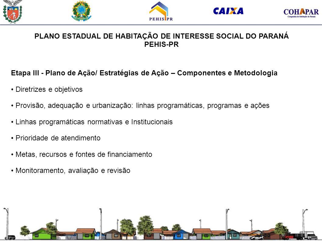 PLANO ESTADUAL DE HABITAÇÃO DE INTERESSE SOCIAL DO PARANÁ PEHIS-PR Etapa III - Plano de Ação/ Estratégias de Ação – Componentes e Metodologia Diretriz