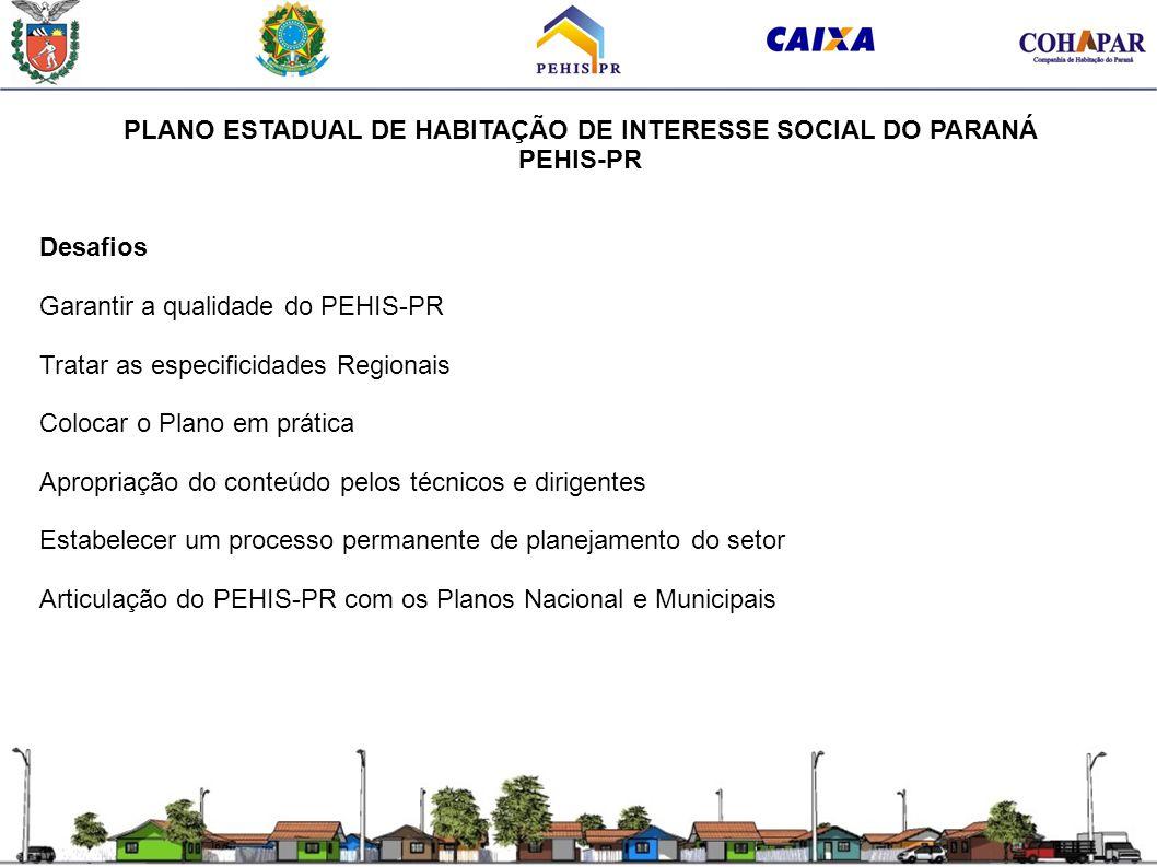 PLANO ESTADUAL DE HABITAÇÃO DE INTERESSE SOCIAL DO PARANÁ PEHIS-PR Desafios Garantir a qualidade do PEHIS-PR Tratar as especificidades Regionais Coloc