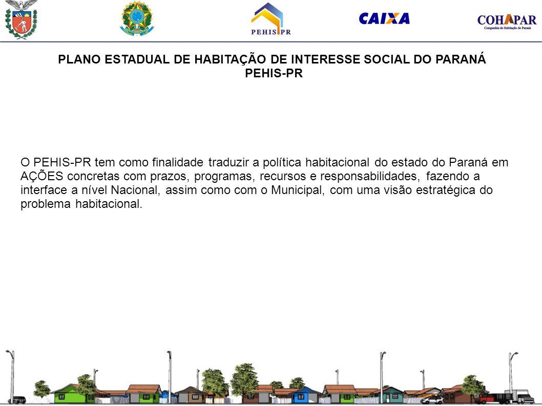 PLANO ESTADUAL DE HABITAÇÃO DE INTERESSE SOCIAL DO PARANÁ PEHIS-PR O PEHIS-PR tem como finalidade traduzir a política habitacional do estado do Paraná
