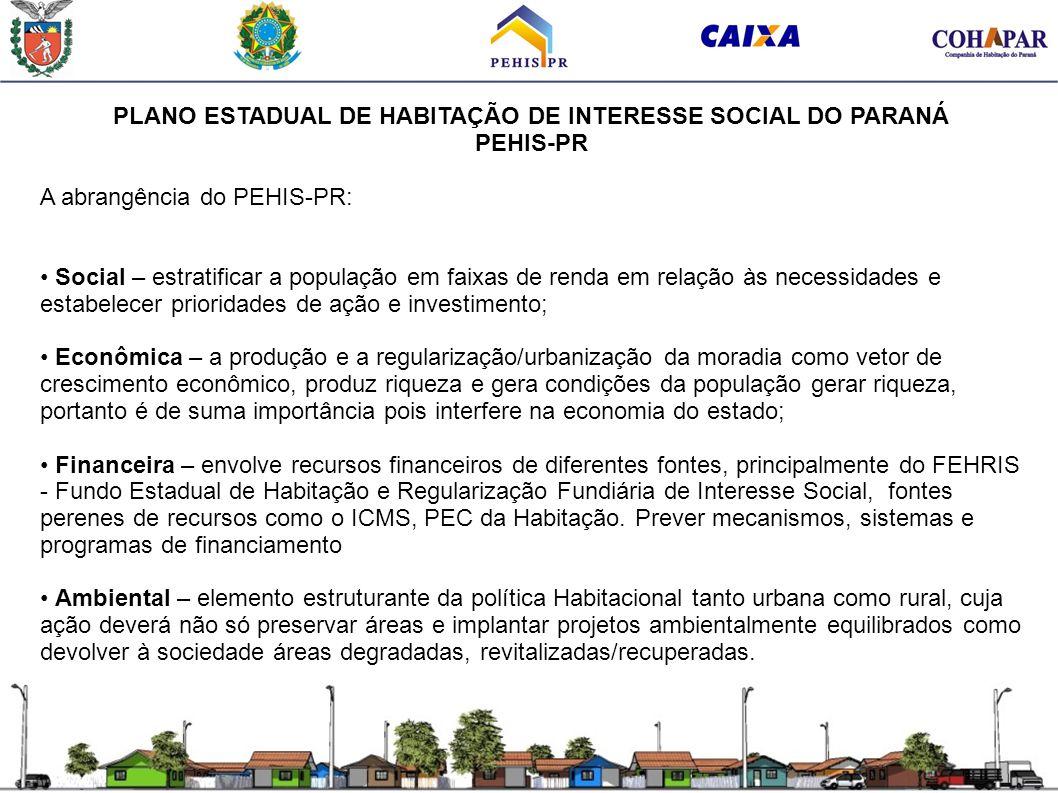 PLANO ESTADUAL DE HABITAÇÃO DE INTERESSE SOCIAL DO PARANÁ PEHIS-PR A abrangência do PEHIS-PR: Social – estratificar a população em faixas de renda em