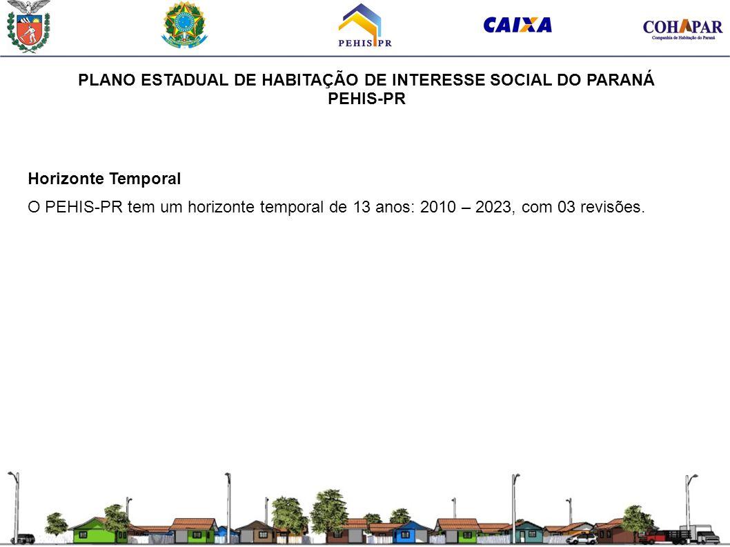 PLANO ESTADUAL DE HABITAÇÃO DE INTERESSE SOCIAL DO PARANÁ PEHIS-PR Horizonte Temporal O PEHIS-PR tem um horizonte temporal de 13 anos: 2010 – 2023, co
