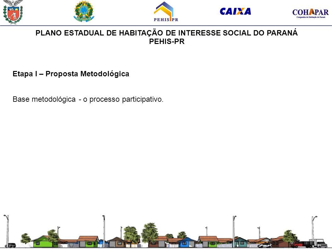 PLANO ESTADUAL DE HABITAÇÃO DE INTERESSE SOCIAL DO PARANÁ PEHIS-PR Canais e Estratégias de Participação em cada etapa do PEHIS.