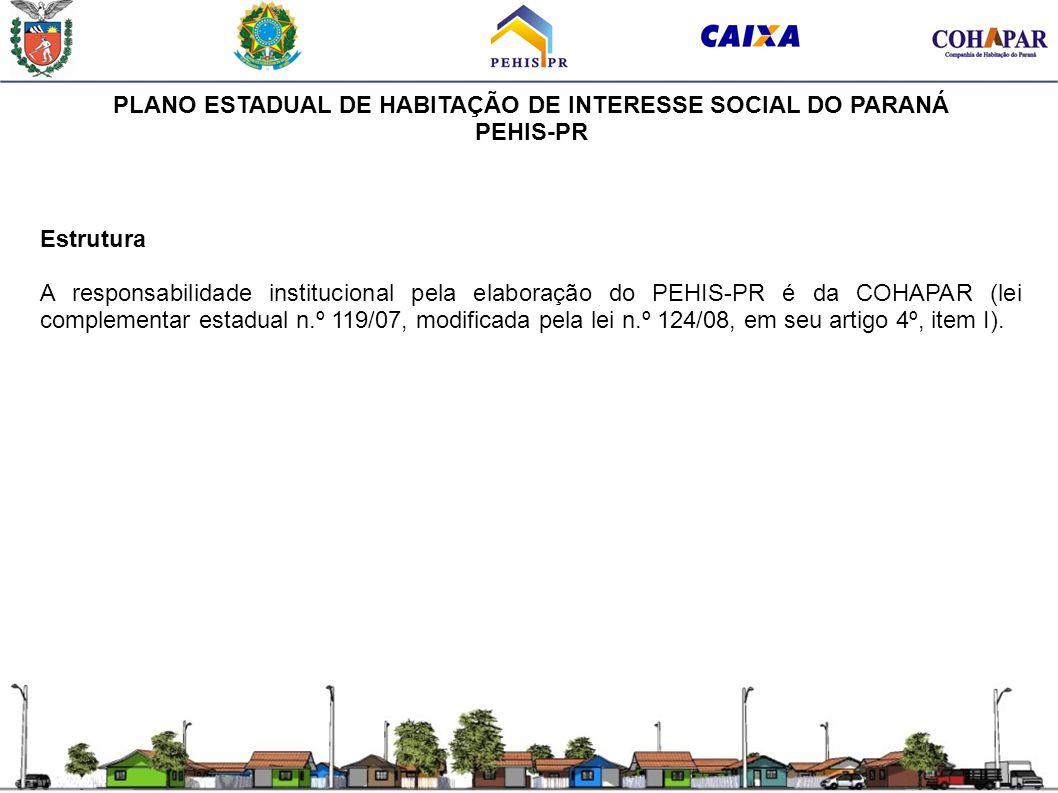PLANO ESTADUAL DE HABITAÇÃO DE INTERESSE SOCIAL DO PARANÁ PEHIS-PR Estrutura A responsabilidade institucional pela elaboração do PEHIS-PR é da COHAPAR
